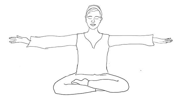 Kriya To Conquer Pain - Spirit Voyage